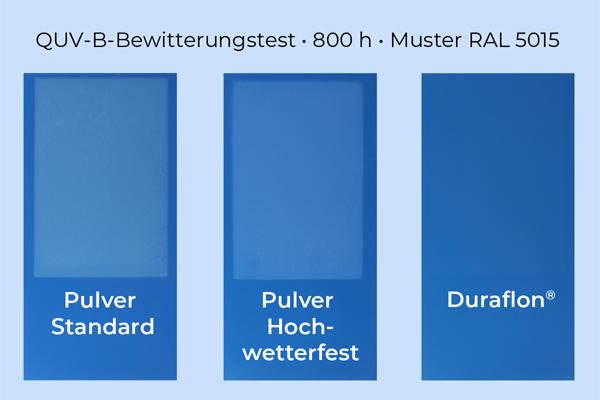 Farbmuster eines QVB-Bewitterungstests